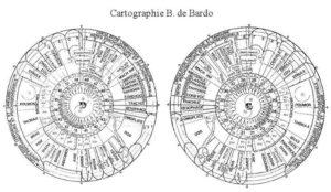 Iridologie B de Bardo