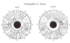 Iridologie G Jausas